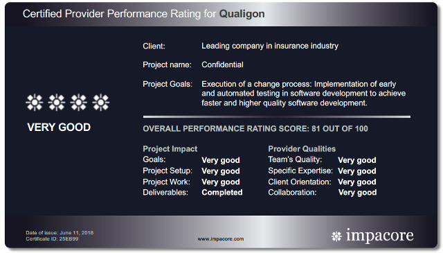 Certified Provider Performance Picture